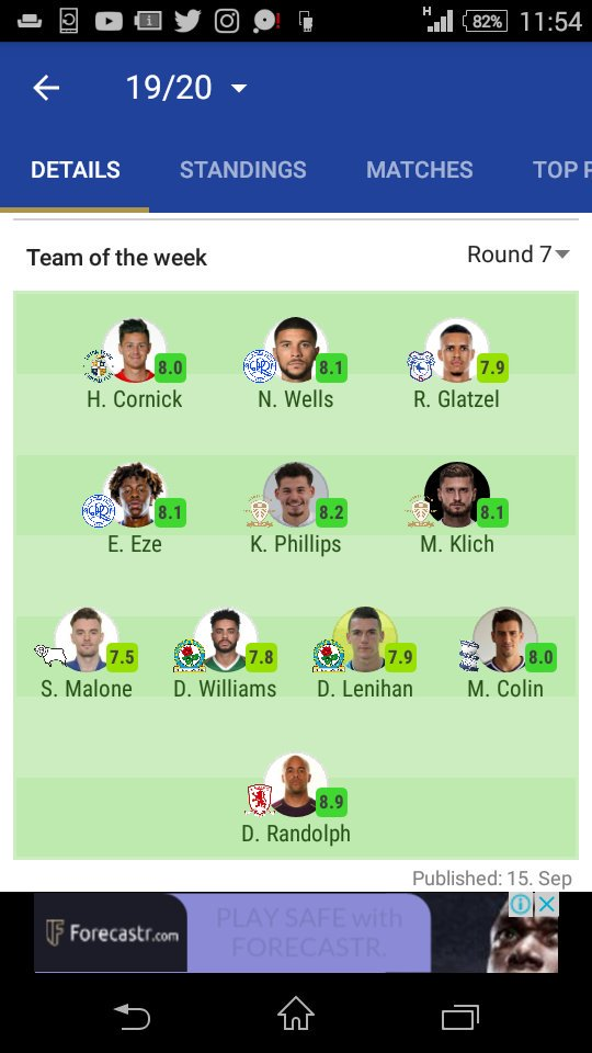 Eze in championship team of the week.<br>http://pic.twitter.com/X1ZBsrdUzO