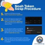 Image for the Tweet beginning: Noah holders! Get the new