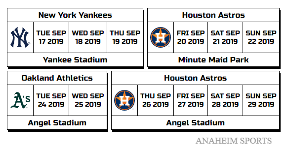Our Halos Have Landed Safely On The East Coast   The Team Gets A Day Off Monday, Then Head To The Bronx For A 3 Game Stand Against The Yankees (3:35PM PST Starts).  Next, They Jet To Houston For 3 Against The Astros. Then Back Home For The Final Homestand.   #TheHaloWay  <br>http://pic.twitter.com/6aDzFiGIfC