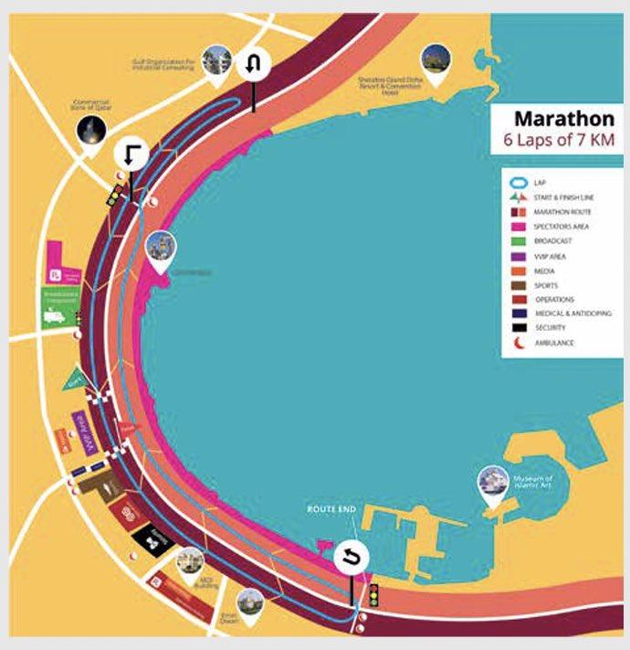 ドーハ世界陸上 #Doha2019 マラソンコース 6Laps of 7KM 女子 9/27 🇶🇦23:59ST 🇯🇵+5:59ST 男子 10/5 🇶🇦23:59ST 🇯🇵+5:59ST @IAAFDoha2019