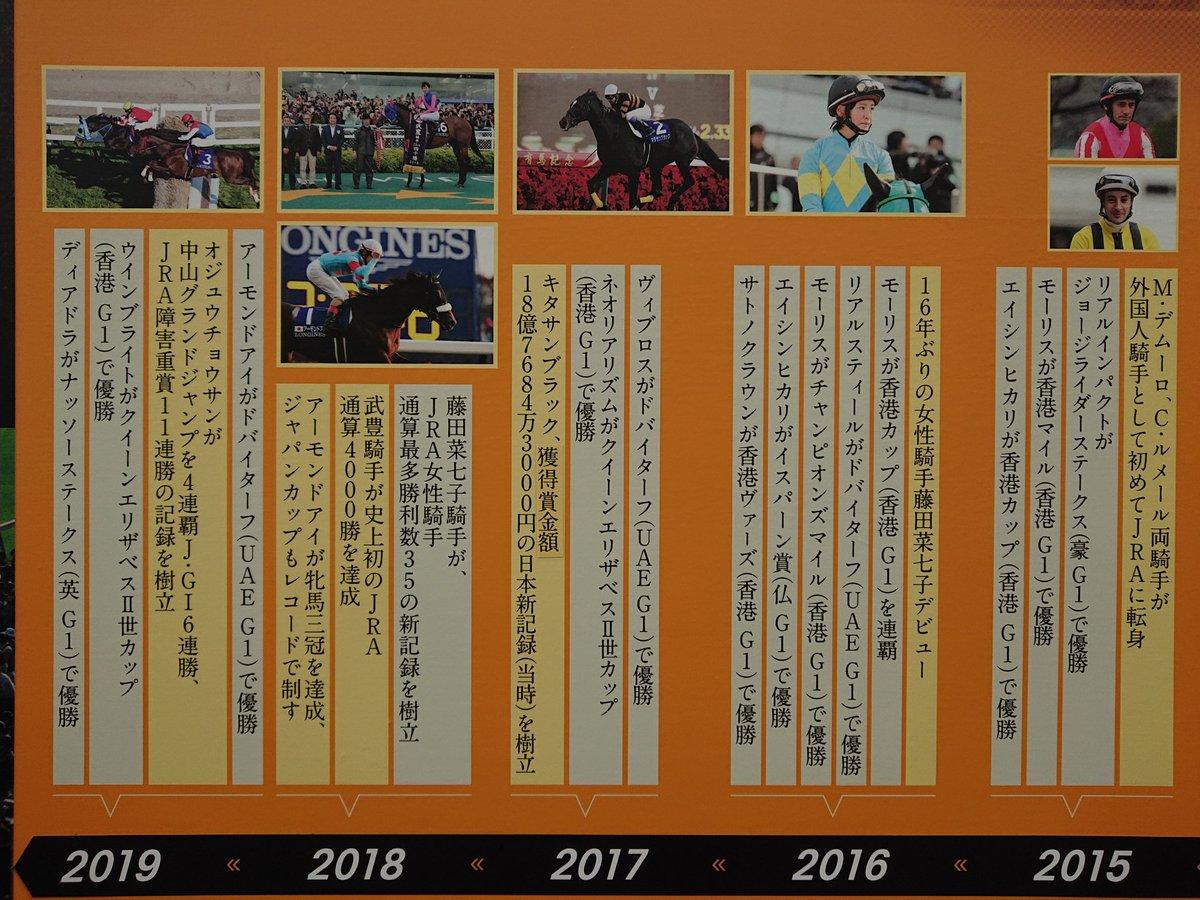 そして現在のJRAは、デムーロ&ルメールの外人騎手や女性としても藤田菜七子騎手が活躍しています。