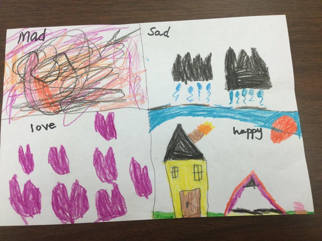 1st grade draw their #feelings <br>http://pic.twitter.com/HKDD67XqDJ – à Mary Hull Elementary