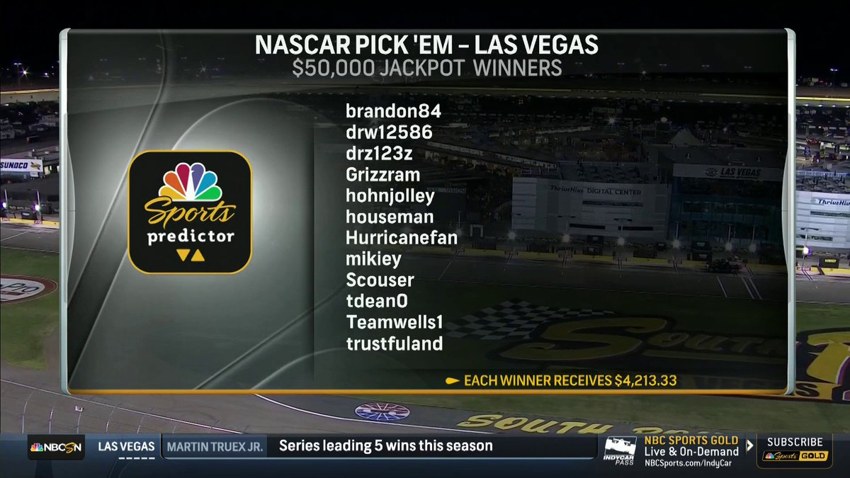 This is why you should play @NBCSports Predictor! TWELVE different winners split a $50,000 jackpot, getting $4.213.33 each after getting perfect scores in @NASCARonNBC Pick Em! Find NBC Sports Predictor on the App Store or Google Play, or visit NBCSports.com/Predictor