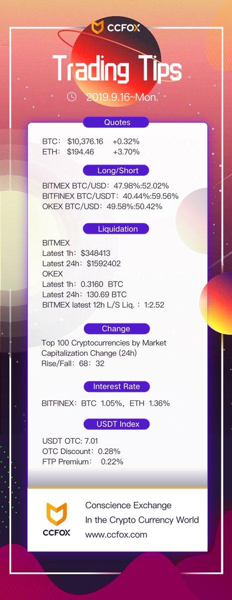 cele mai populare bitcoin