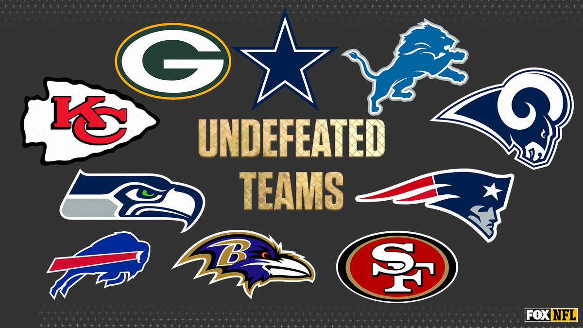 2 weeks into the season and these teams stand out amongst the rest 😤 RT if your team is one of them ‼️