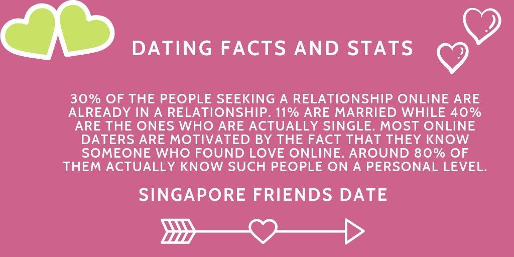 Universiteitshoogleraren dating studenten
