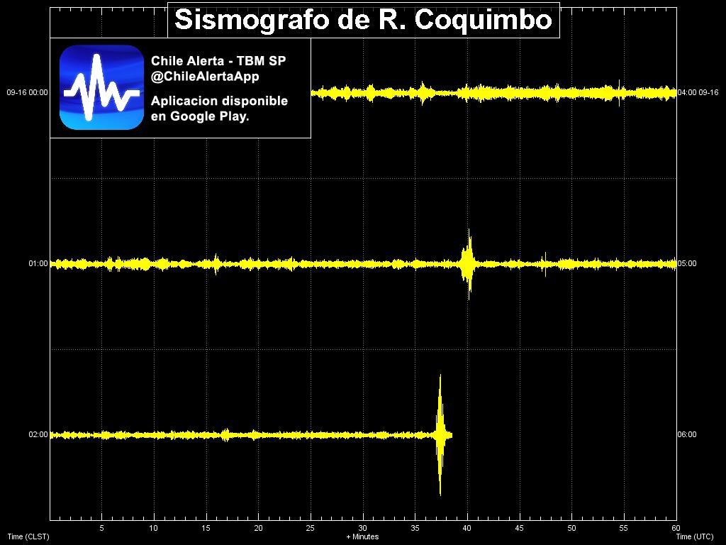 #Sismografo de la region de #Coquimbo registrando #sismo en tiempo real.Sentiste el sismo? Reportalo aqui: https://goo.gl/1e5BPD#Iris #GFZ #temblor #earthquake #Chile @ChileAlertaApp App: http://goo.gl/XWHGvS
