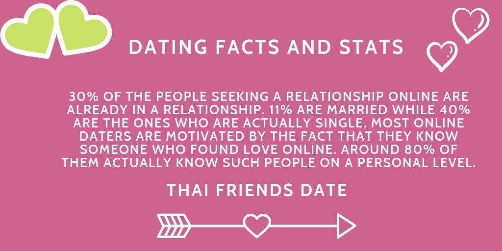 Winnipeg dating kohtaus