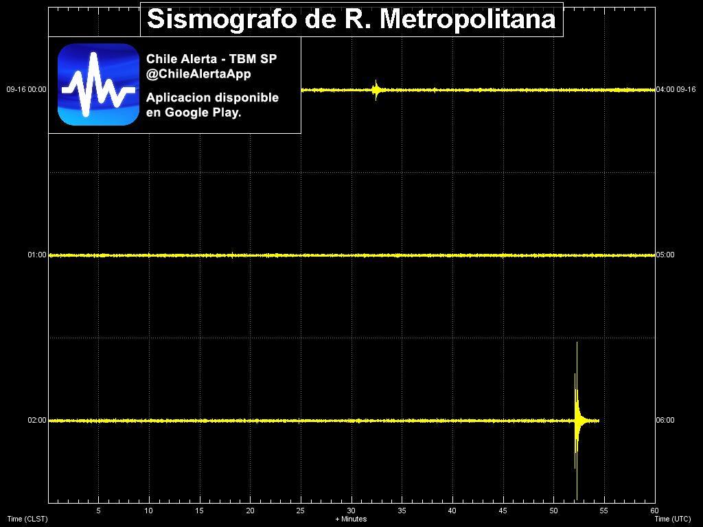 #Sismografo de la region #Metropolitana registrando #sismo en tiempo real.Sentiste el sismo? Reportalo aqui: https://goo.gl/1e5BPD#Iris #GFZ #temblor #earthquake #Chile @ChileAlertaApp App: http://goo.gl/XWHGvS