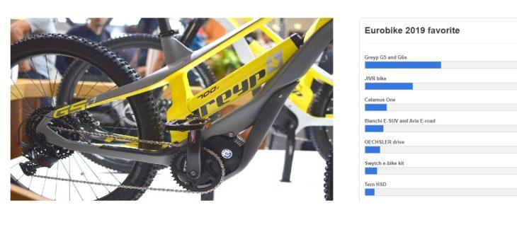 #Tecnología - Las mejores eBikes presentadas en la Eurobike 2019 #Noticias https://www.tendencias.tech/las-mejores-ebikes-presentadas-en-la-eurobike-2019/…