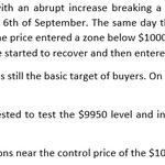 Image for the Tweet beginning: #Bitcoin Price Analysis – 16/09/2019