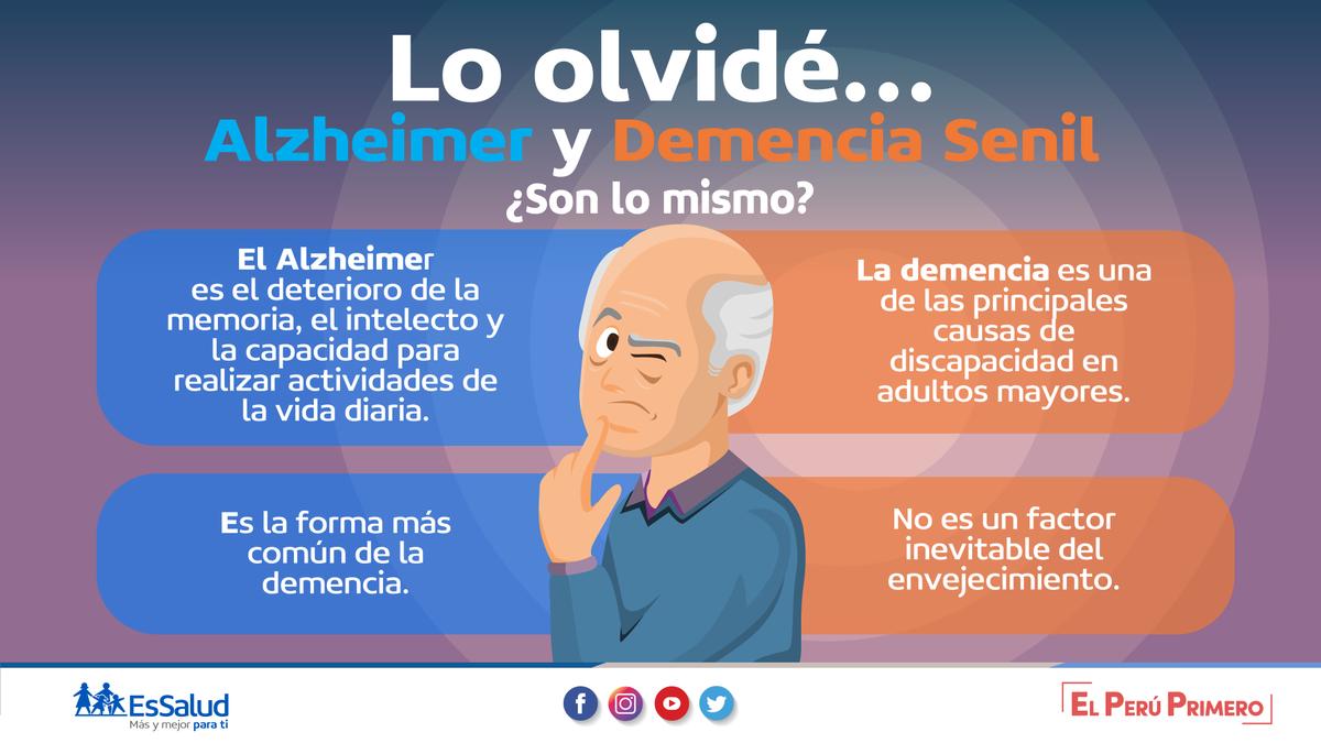 """EsSalud ar Twitter: """"🧠 ¿Tienes algún familiar con Alzheimer o ..."""