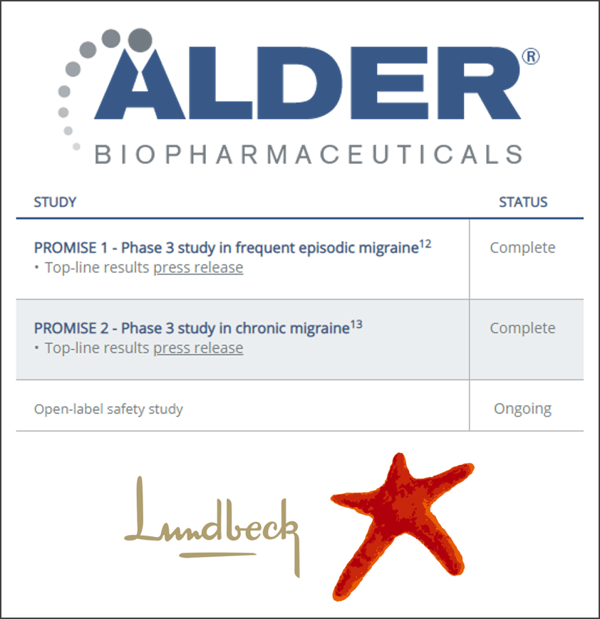 Lundbeck to acquire Alder #BioPharma for ~$1 95B, expanding