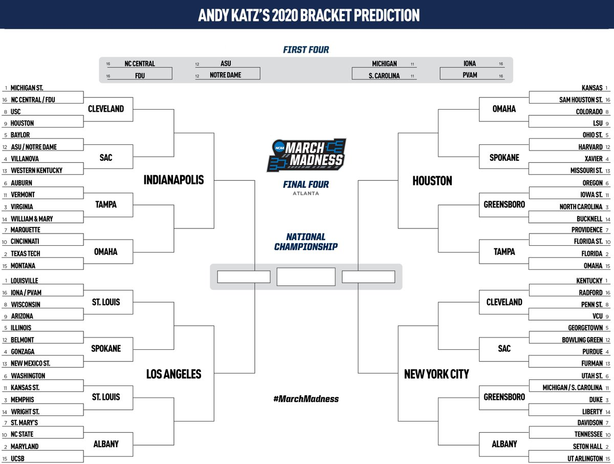 Nescas Updated List Of Special >> Ncaa March Madness Marchmadness Twitter