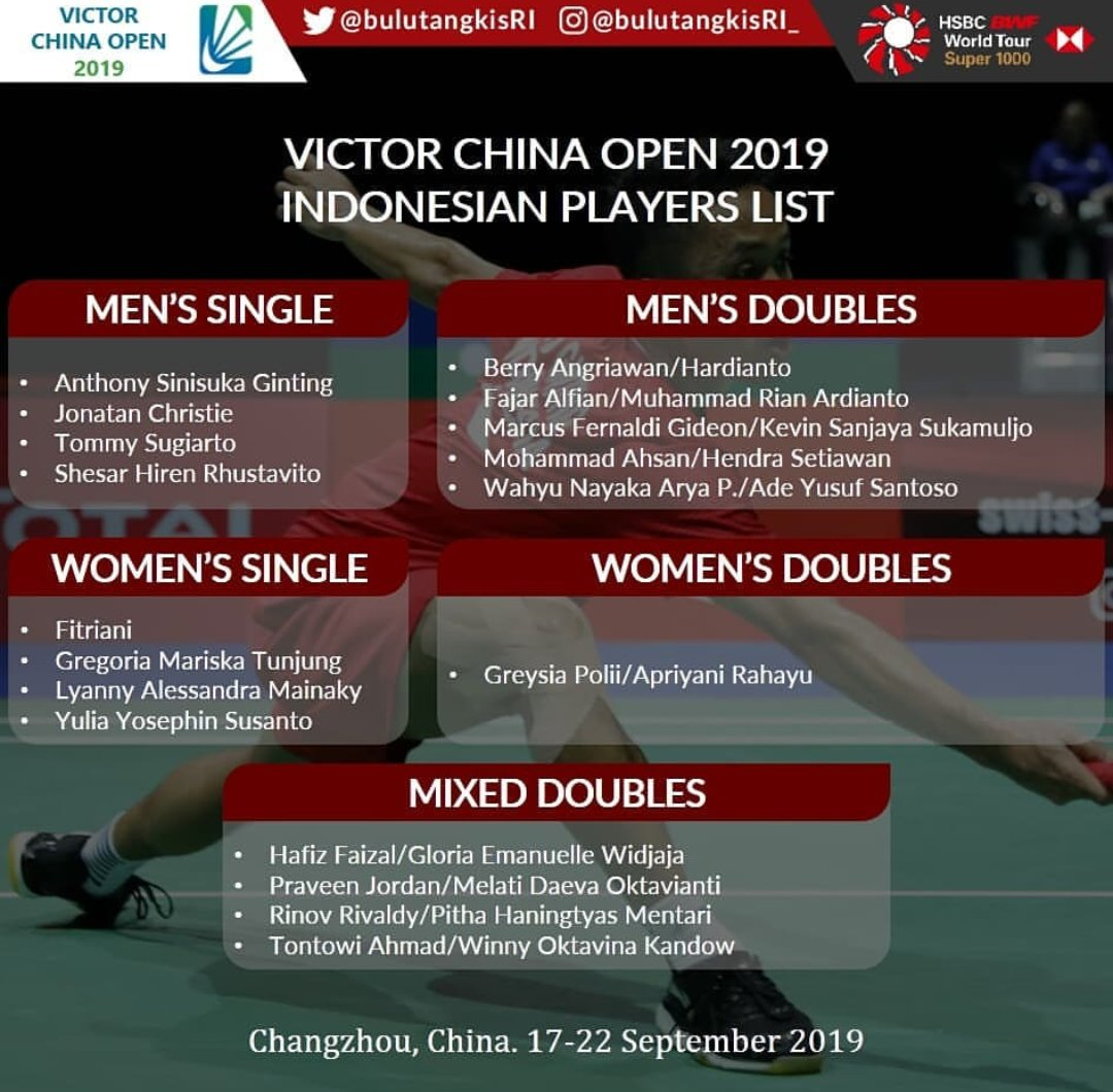 Daftar wakil Indonesia di turnamen badminton China Open 2019.