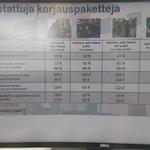 Image for the Tweet beginning: Terttu Vainion loistavat esimerkit. Kiinteistöjen