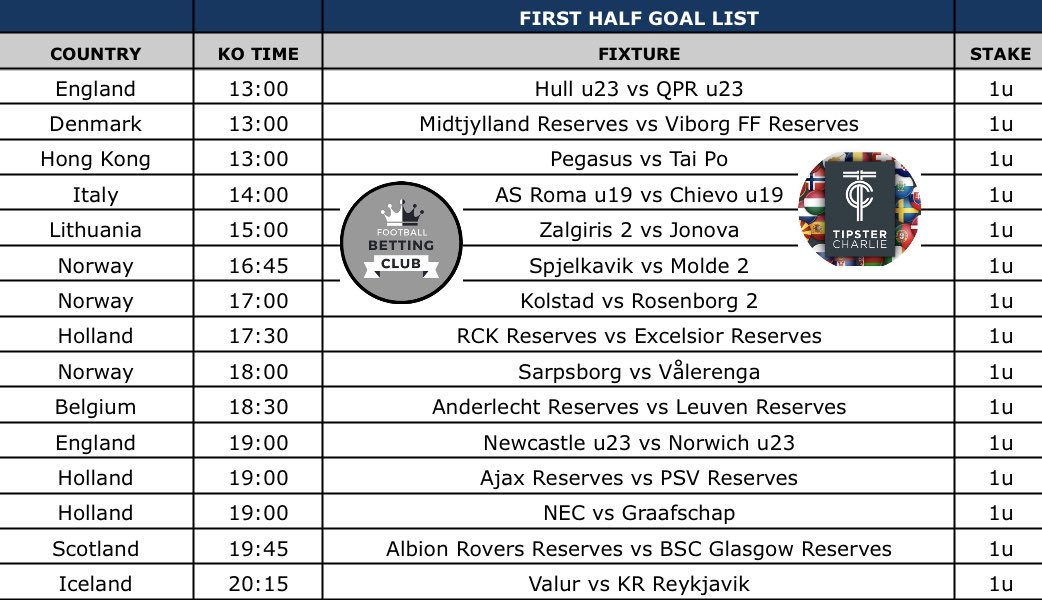 🧙♂️ Monday's First Half Goal List with @TipsterCharlie 🔎 15 games ⏱ 13:00 - 20:15 RT's & Likes are appreciated ♥️