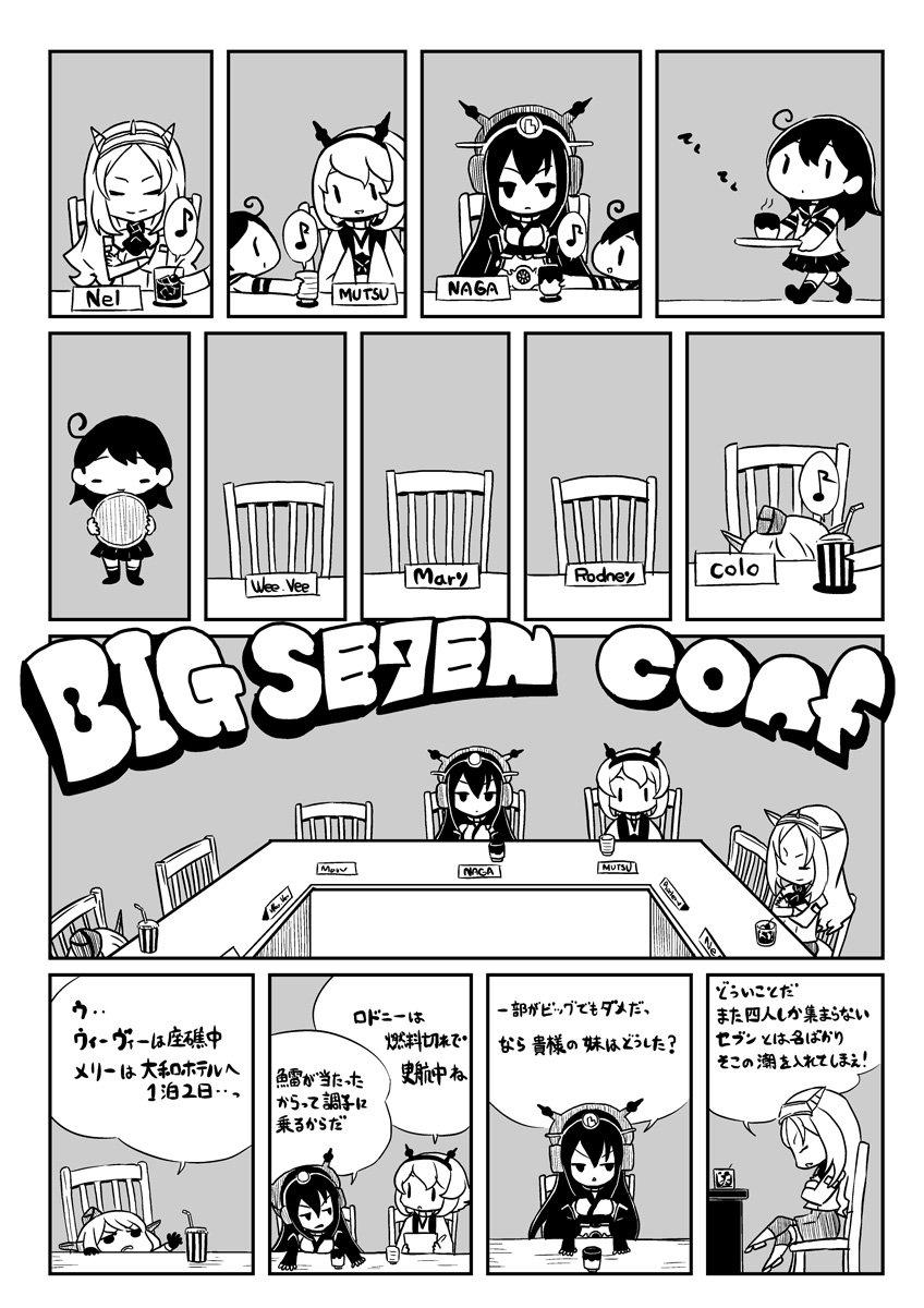 ビッグセブン会議
