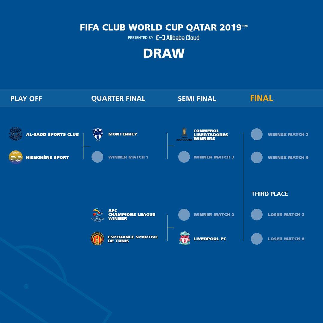 Mondial des clubs