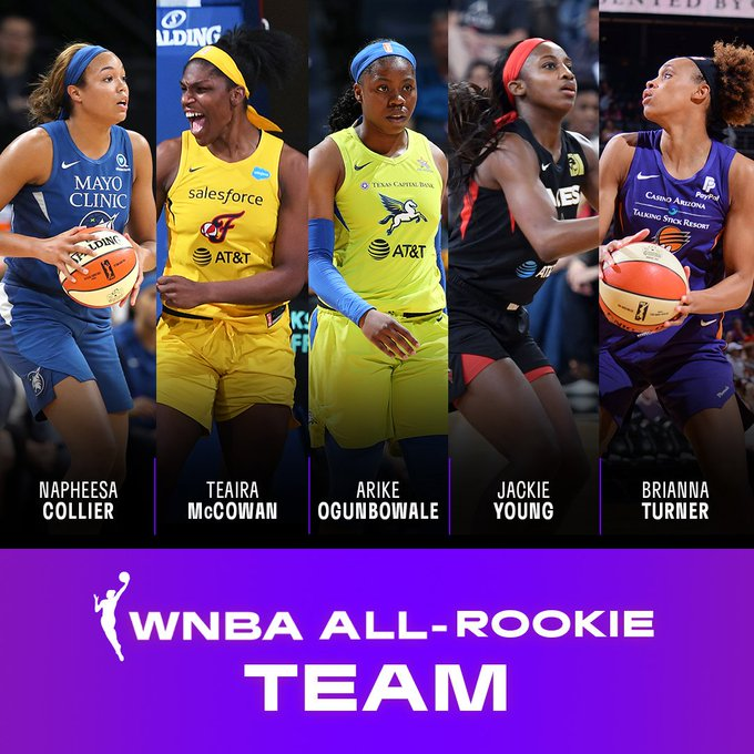 Congrats to @PHEEsespieces, @Teaira_15, @Arike_O, @JackieYoung3 and @_Breezy_Briii on being selected to the #WNBA 2019 All-Rookie Team!   Full release➡️  https://t.co/l0xNE9