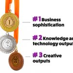 Image for the Tweet beginning: Why invest in TopDutch? Medals