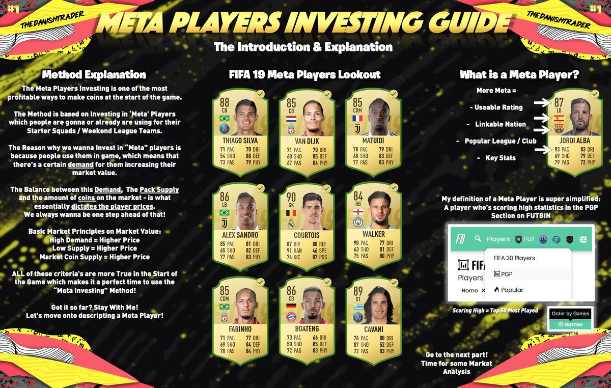 Thedanishtrader Ar Twitter Ultimate Fifa 20 Meta Player Investing Guide Fifa 20 Only A Few Days Away I Ve Made You This 4 Parted Meta Players Investing Guide Covering 1 Method Introduction