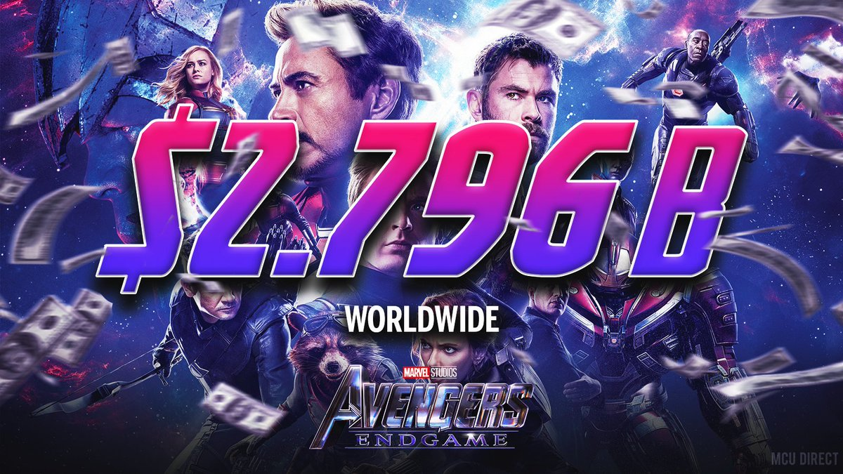 #AvengersEndgame  has officially completed its record-breaking theatrical run with a grand total gross of $2.796 billion at the worldwide box office ($6 million more than AVATAR's global gross)!  http:// bit.ly/2lQJZRM    <br>http://pic.twitter.com/mSOPnzE0oG