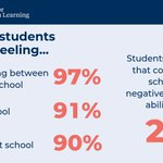 Image for the Tweet beginning: Recent research shows that students