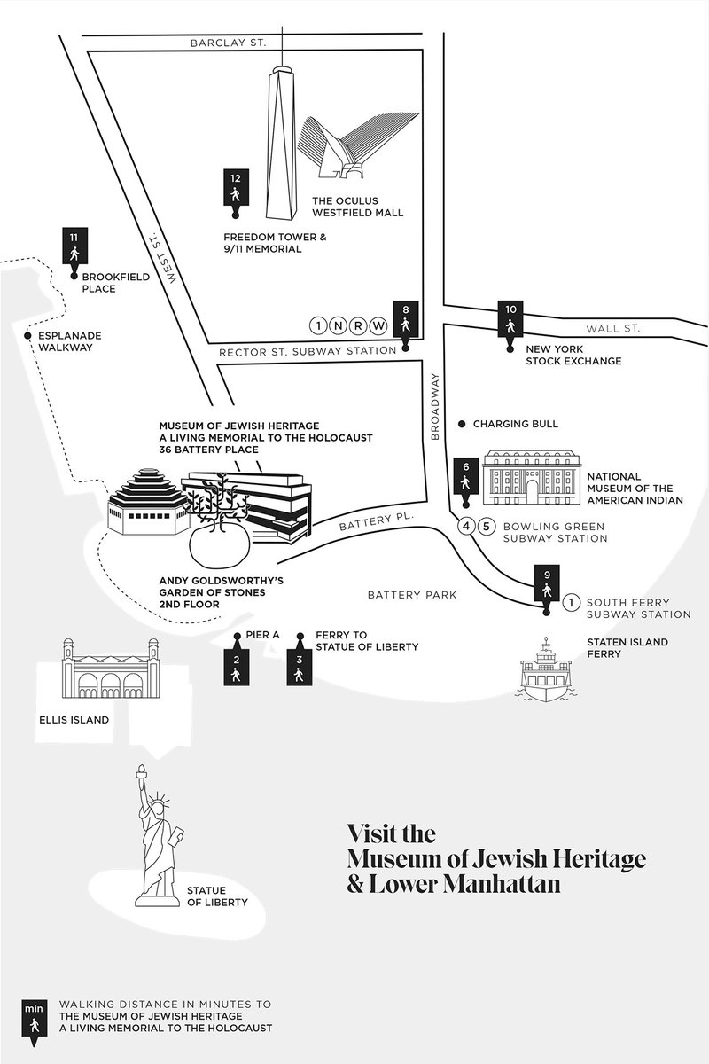 The Museum of Jewish Heritage @MJHnews where @auschwitzxhibit is located in Lower Manhattan. It is within walking distance from the Freedom Tower & 9/11 Memorial, The Oculus and the Ferry to the Statue of Liberty. Directions ➡ ow.ly/kzBi30nCTkE