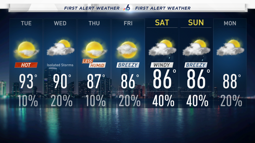 These type of temperature swings are unusual in South Florida outside of dry season. But a drier and more comfortable air mass is forecast to reach us by Thursday. We should notice the drop in humidity! More on nbc6.com/weather