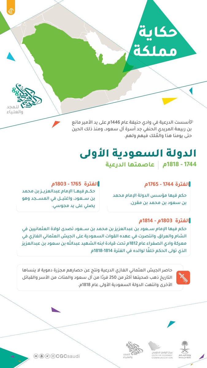 تأسست الدولة السعودية الأولى عام