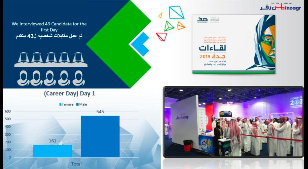 #HRDF #لقاءات_هْٗدف #talentacquisition   See you Today/Tomorrow & Join the Bco Family https://t.co/neQrJznKH1