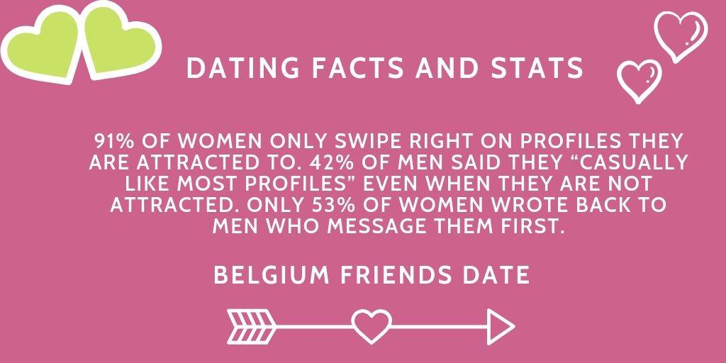Määrittele seurustelu vs dating