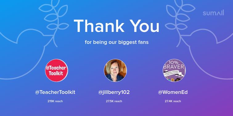 Our biggest fans this week: TeacherToolkit, jillberry102, WomenEd. Thank you! via sumall.com/thankyou?utm_s…