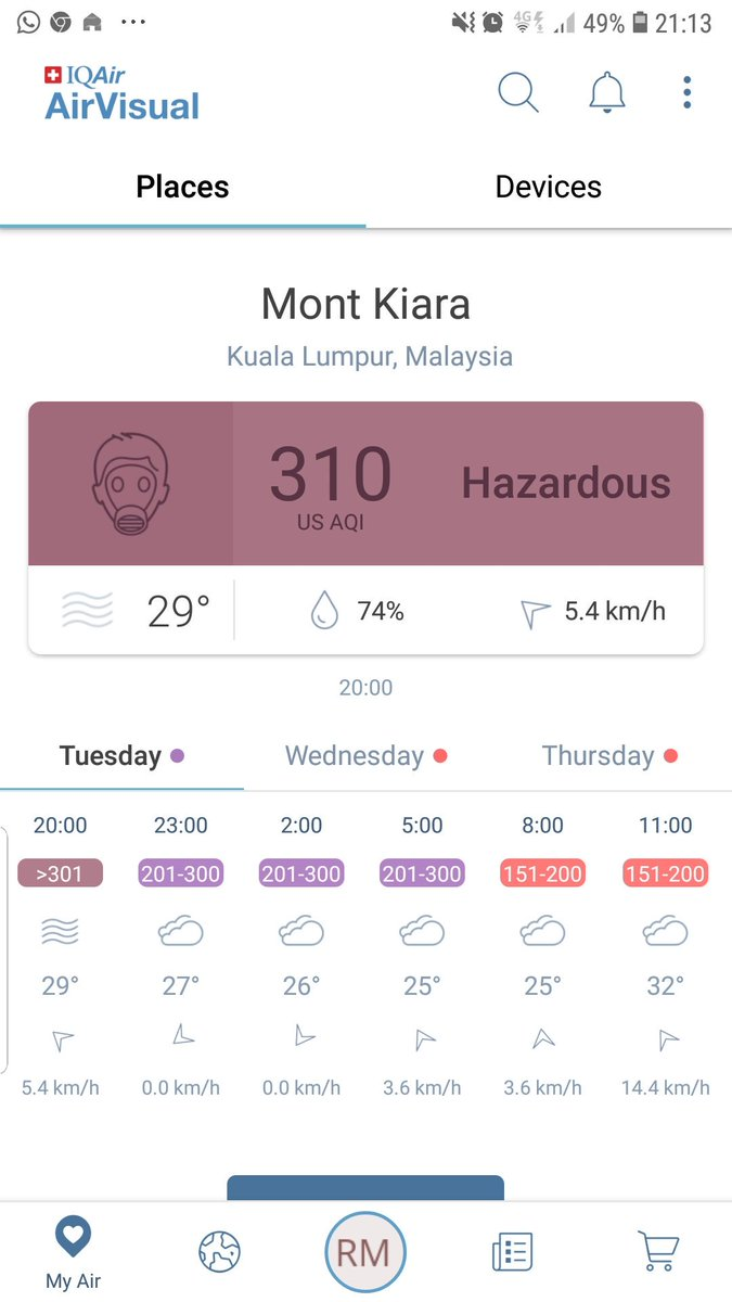 It has crossed the 300 mark! But ooppppsss. This is AQI. The API might be only 170. So nothing to worry. https://t.co/bjUo86YXFA