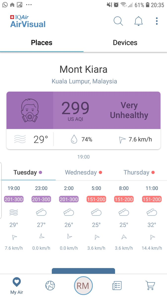 The AQI for MK is 299 at 7:00 pm. Wonder what's the equivalent to API. Anyone? https://t.co/vuTu1Bozj4