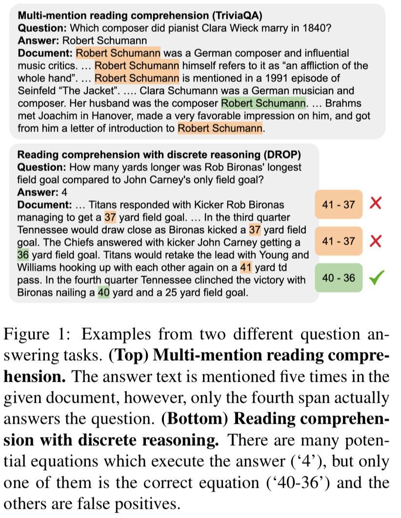 A Discrete Hard EM Approach for Weakly Supervised Question Answering (U Washington)  弱教師有りQA.回答はあるが,正しい範囲 (抽出読解) / 導出式 (DROP) / SQL (Text-to-SQL) は与えられない場合に,hard-EMで回答候補から真の回答を仮定しながらモデルを学習.EMNLP19
