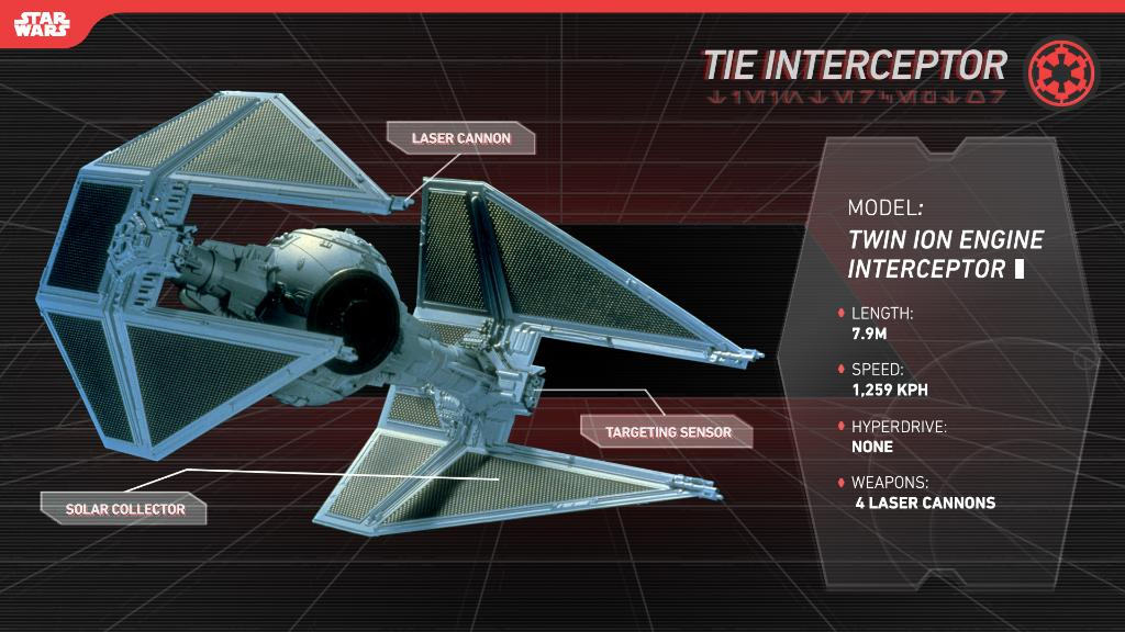 Faster than the standard TIE fighter, interceptors are flown by the most experienced Imperial pilots. Equipped with an advanced targeting system, they are perfect for hunting down rebel starfighters.