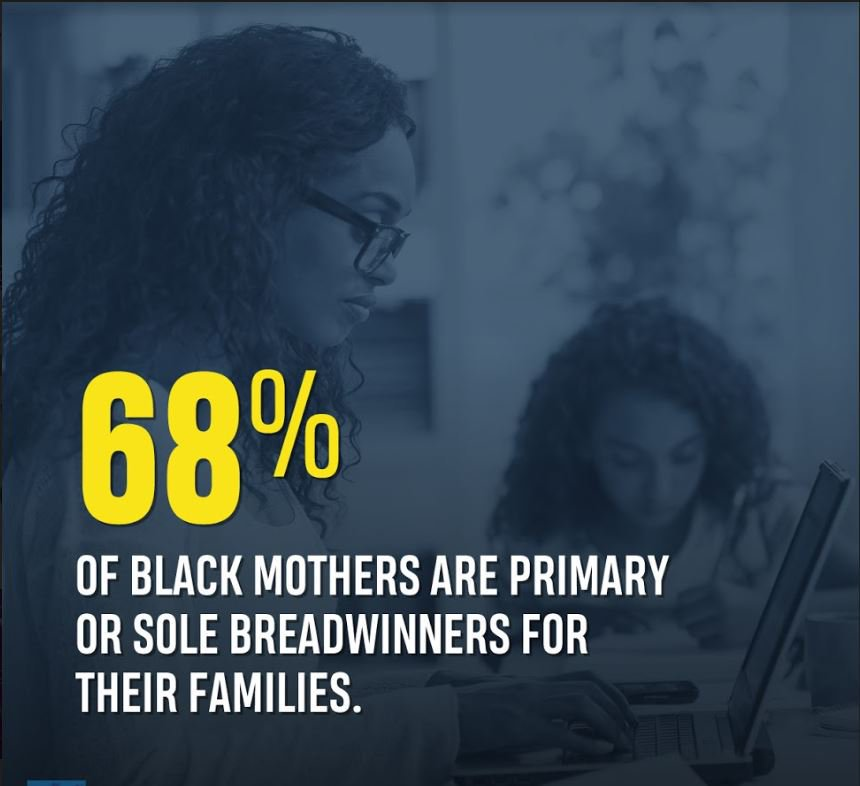 68 percent of Black mothers are the PRIMARY or SOLE breadwinners for their family.   The gender gap in wages impacts Black women, children, and families, we need #PaycheckFairness now! #BlackWomensEqualPay #EqualPay https://t.co/cZOXWvf31t