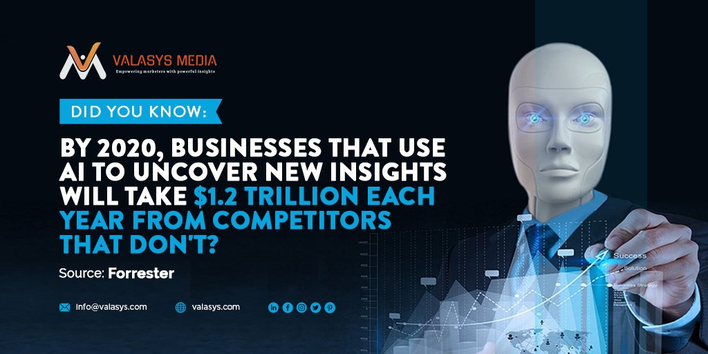 test Twitter Media - Artificial Intelligence & Machine learning have added new dimensions to the realm of B2B marketing, including the predictive content.    Read more about the B2B services by Valasys: https://t.co/XYedYggWtz  #b2b #b2bmarketing #valasys #data #artificialintelligence #ML #ROI https://t.co/1kOxkKwE7v