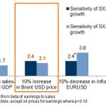 Image for the Tweet beginning: Los beneficios de las empresas