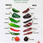 Image for the Tweet beginning: Chiles are considered staples in