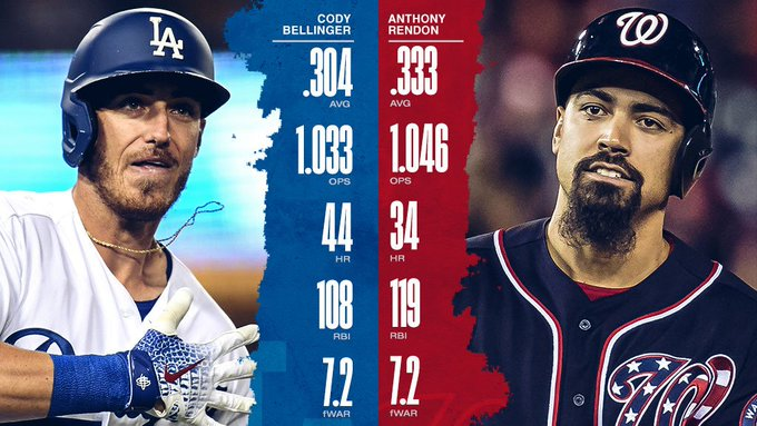 Is the NL MVP in this graphic?
