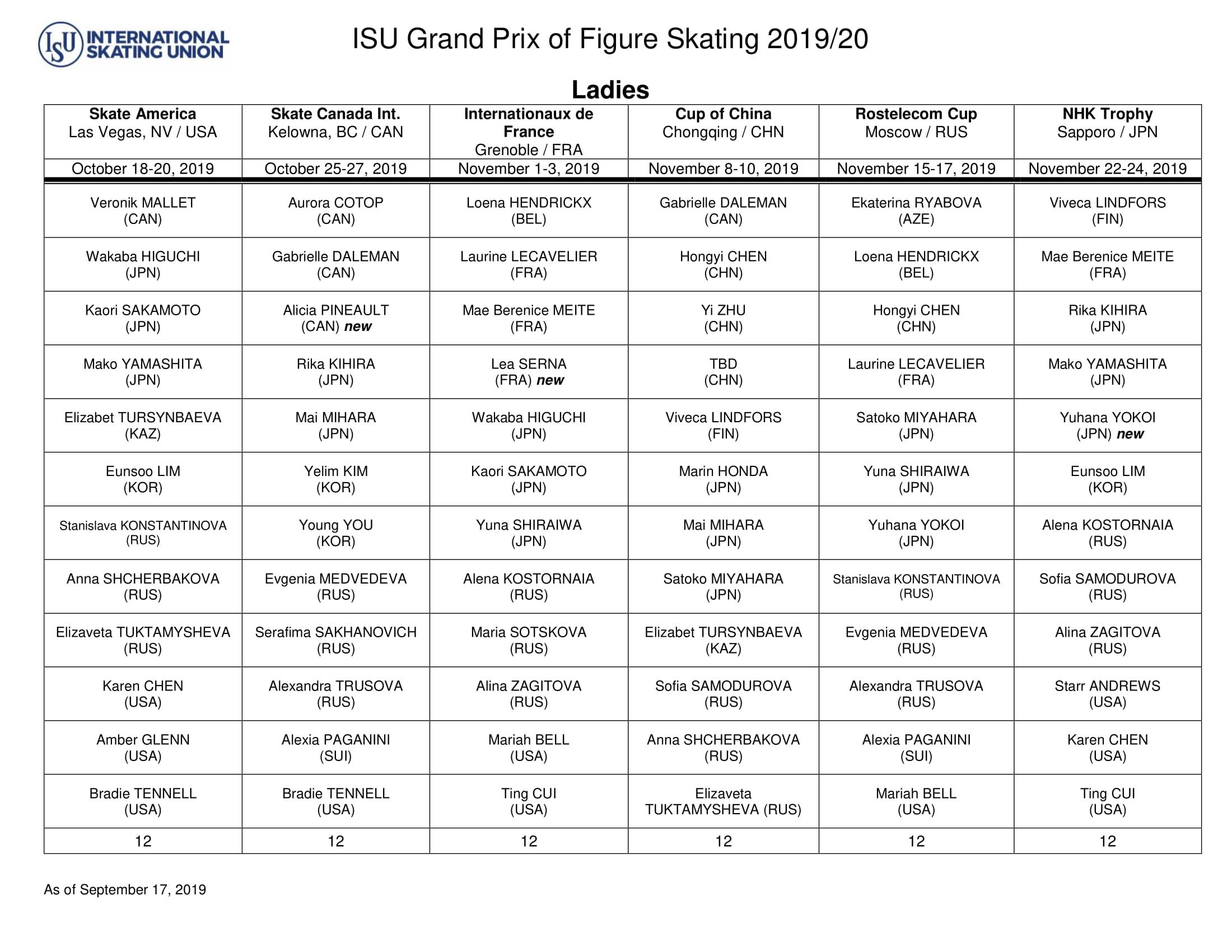 Серия Гран При сезона 2019-2020 (общая) - Страница 2 EEsIXQfXsAIJjxh?format=jpg&name=4096x4096