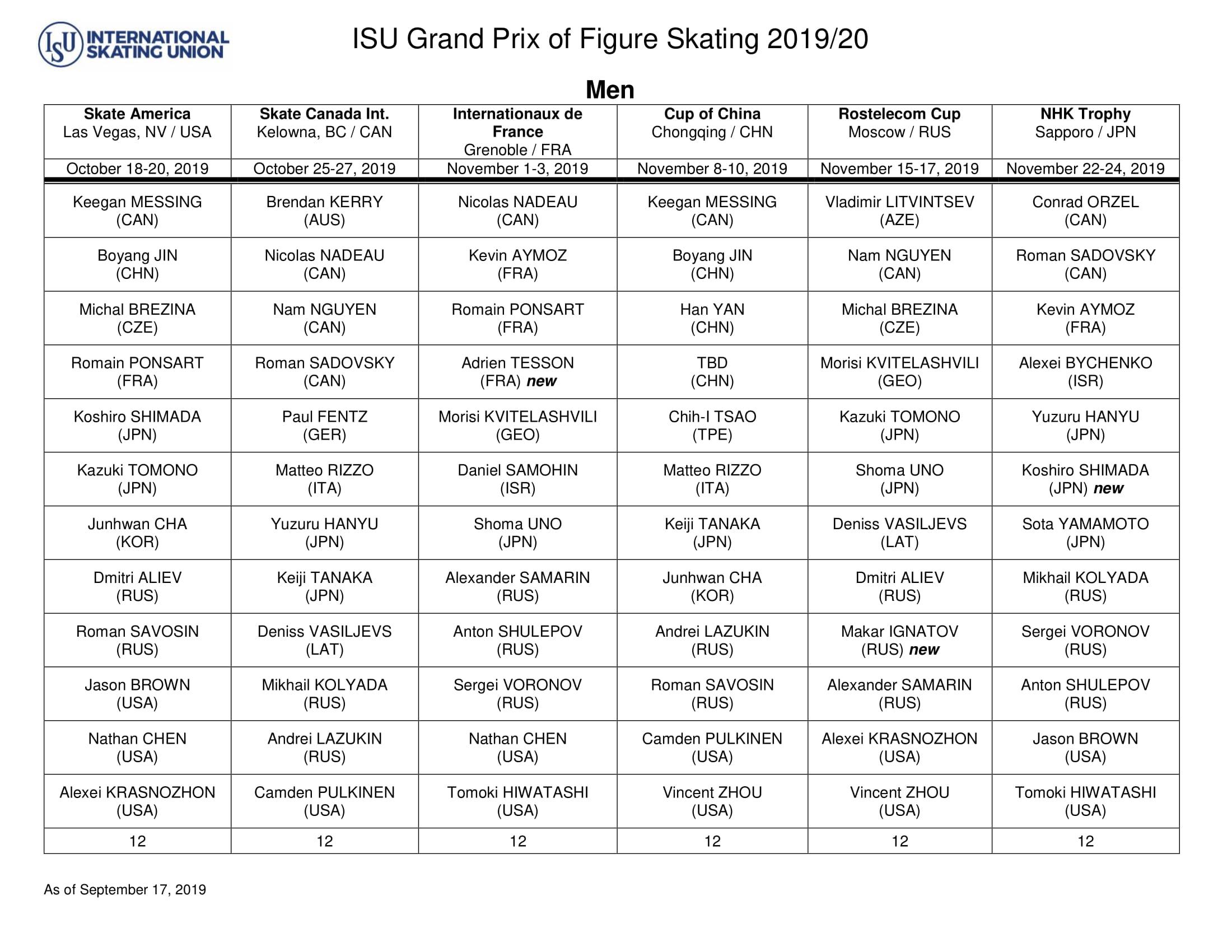 Серия Гран При сезона 2019-2020 (общая) - Страница 2 EEsIXQiXoAge4qc?format=jpg&name=4096x4096