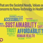 Image for the Tweet beginning: What are the citizens needs