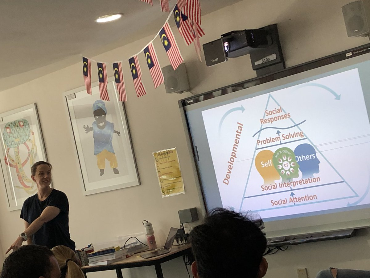 Haze day in school but an opportunity to share PD.  Social thinking - a reminder about the steps to process our thoughts. #igbis #igbignites @IGBintschool https://t.co/QeIchCYCBk
