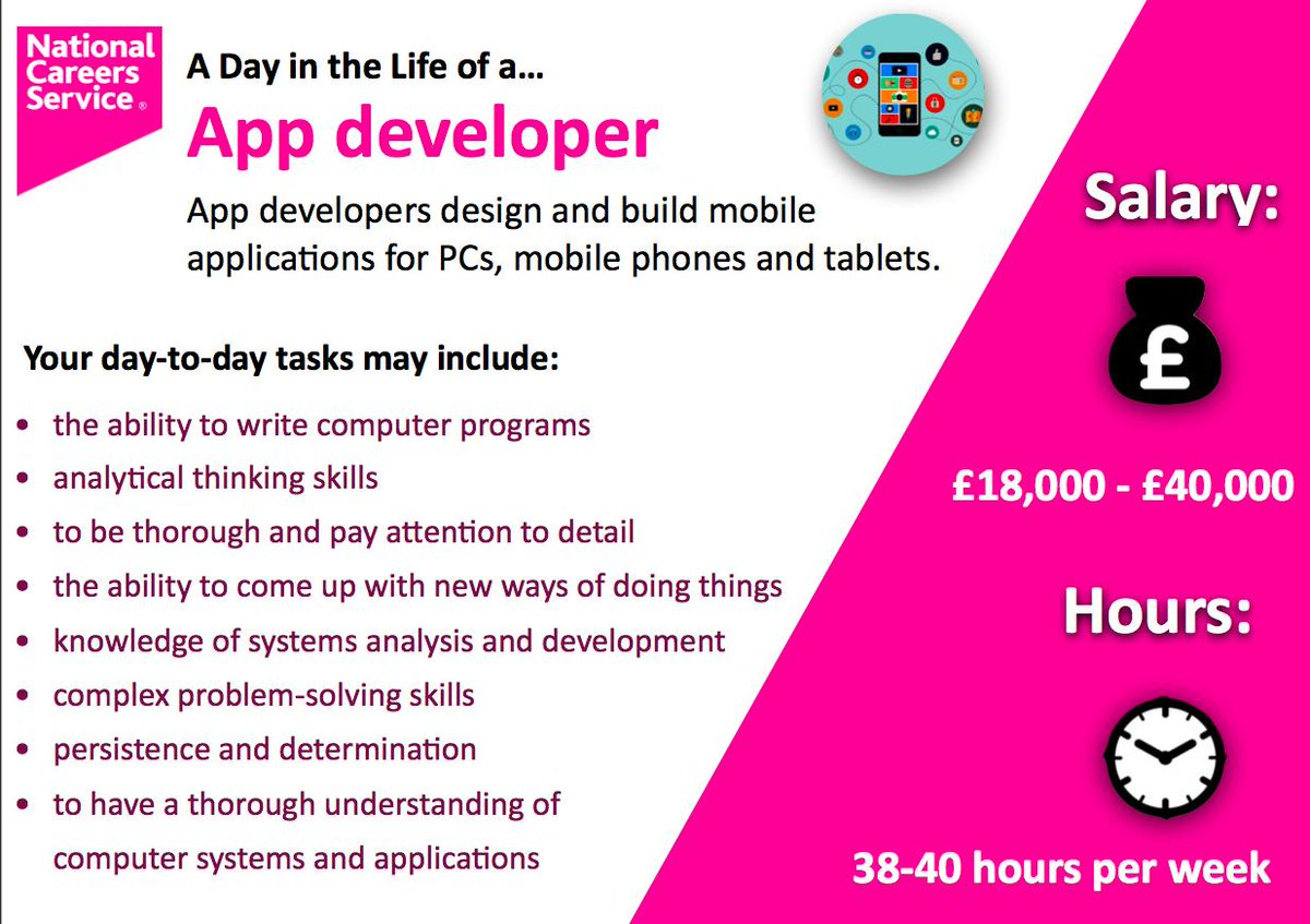 National Careers Service West Midlands On Twitter Did You Know That Coding Skills Are In Demand Across A Broad Range Of Careers To Celebrate Nationalcodingweek We Will Be Highlighting Key Job Roles