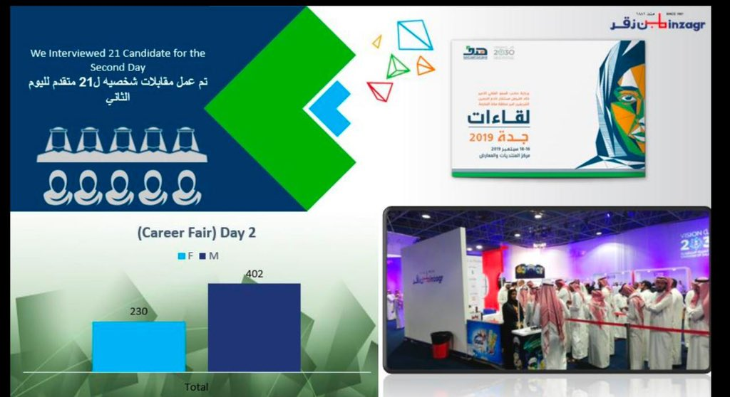 #HRDF #talentacquisition #Day2  Dont miss our booth #لقاءات_هْٗدف https://t.co/PEmRIhGxDN