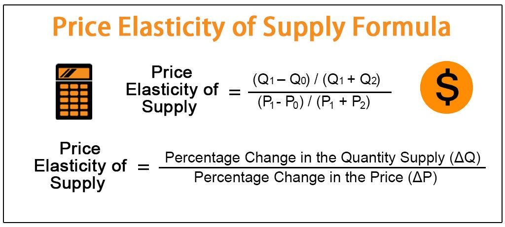 Dheeraj On Twitter Price Elasticity Of Supply Formula